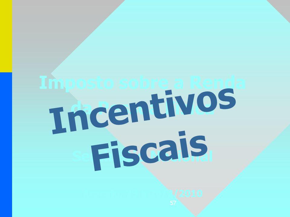 Incentivos Fiscais Imposto sobre a Renda da Pessoa Física