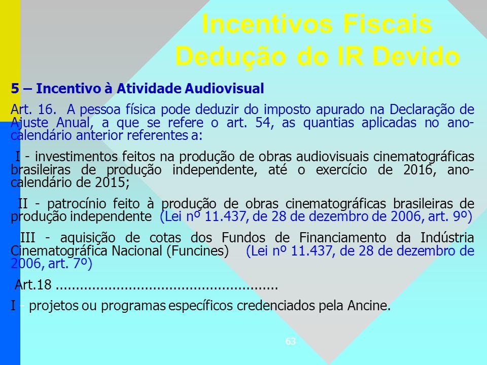 Incentivos Fiscais Dedução do IR Devido