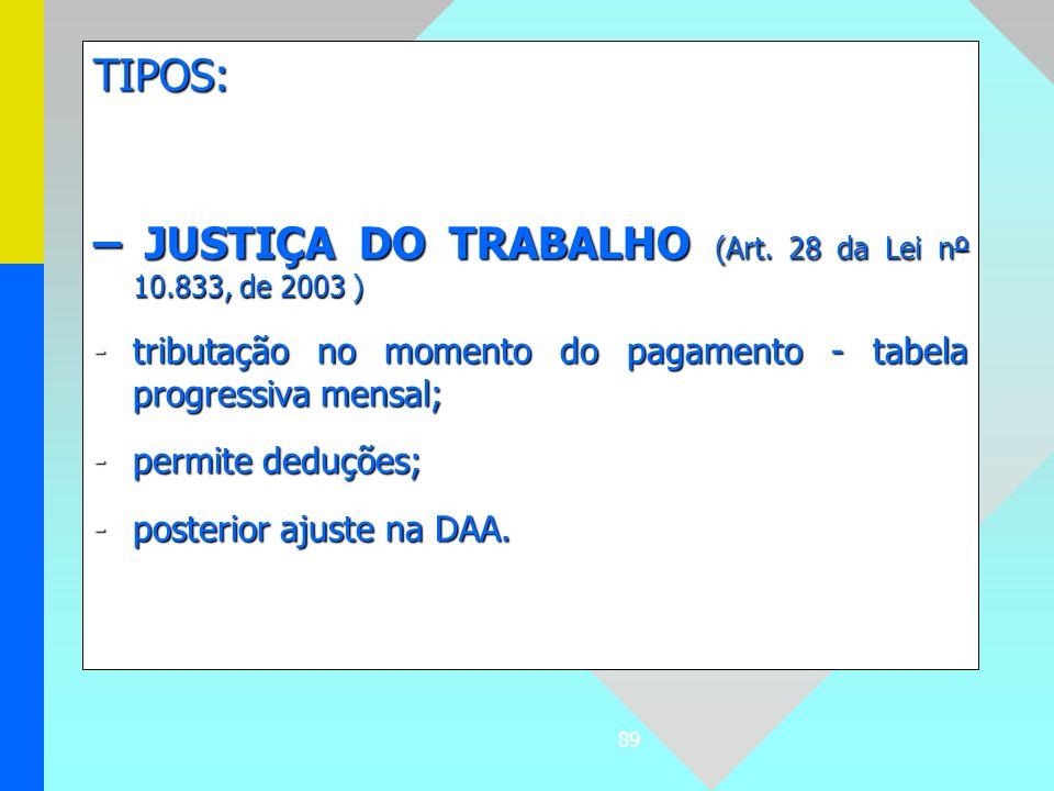 – JUSTIÇA DO TRABALHO (Art. 28 da Lei nº 10.833, de 2003 )