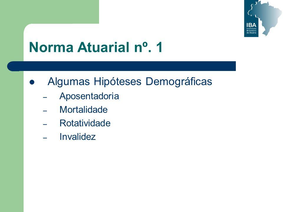 Norma Atuarial nº. 1 Algumas Hipóteses Demográficas Aposentadoria