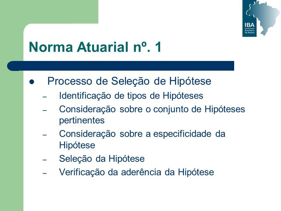 Norma Atuarial nº. 1 Processo de Seleção de Hipótese