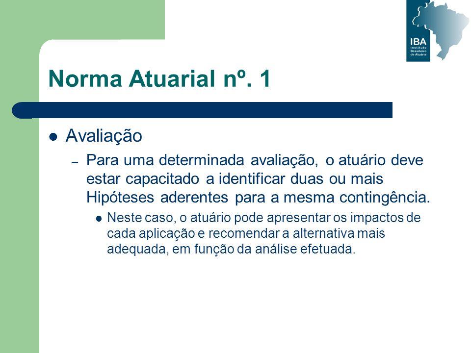 Norma Atuarial nº. 1 Avaliação
