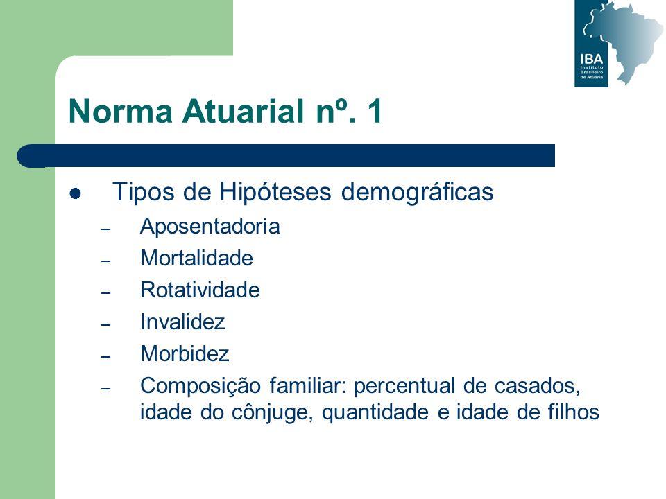 Norma Atuarial nº. 1 Tipos de Hipóteses demográficas Aposentadoria