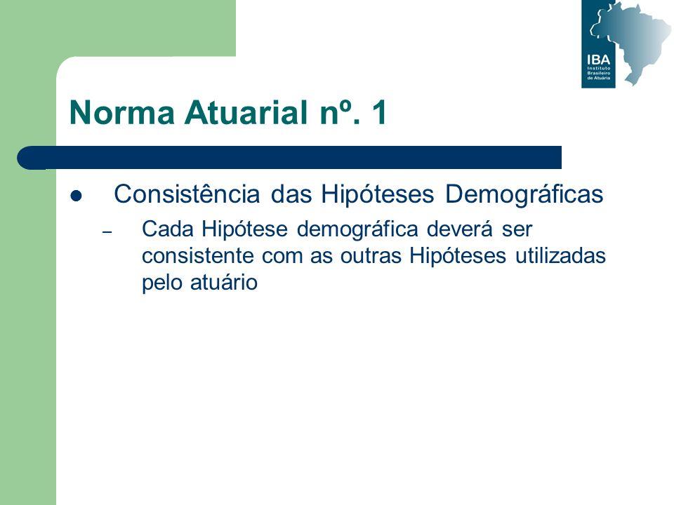 Norma Atuarial nº. 1 Consistência das Hipóteses Demográficas