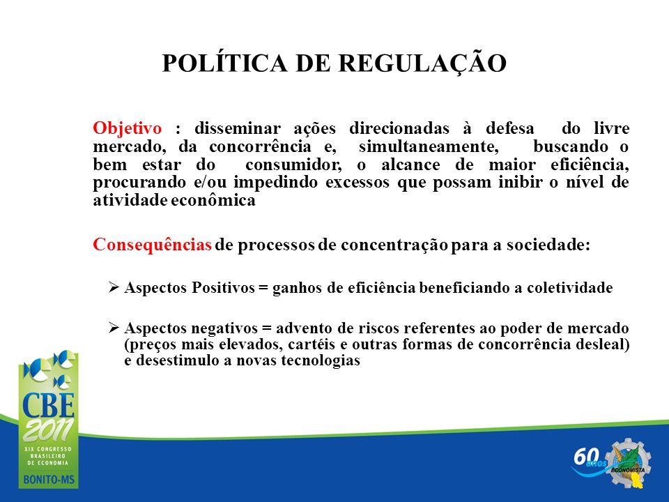POLÍTICA DE REGULAÇÃO