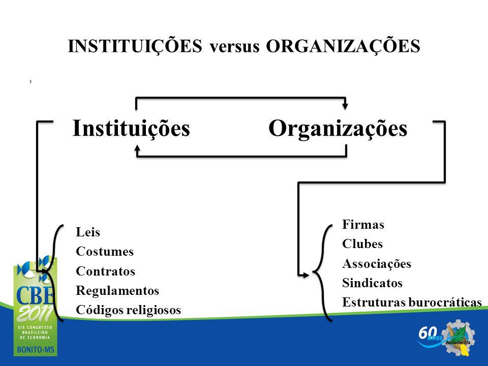 INSTITUIÇÕES versus ORGANIZAÇÕES