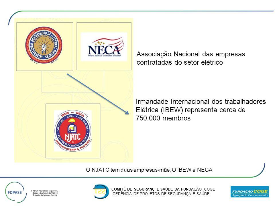 Associação Nacional das empresas contratadas do setor elétrico
