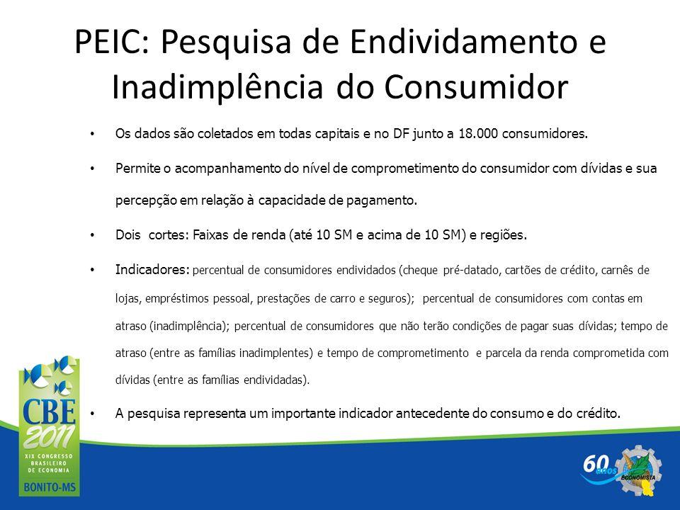 PEIC: Pesquisa de Endividamento e Inadimplência do Consumidor