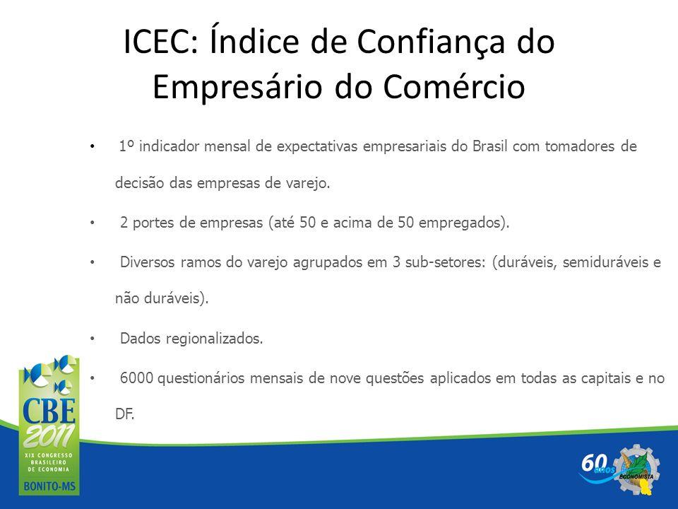 ICEC: Índice de Confiança do Empresário do Comércio