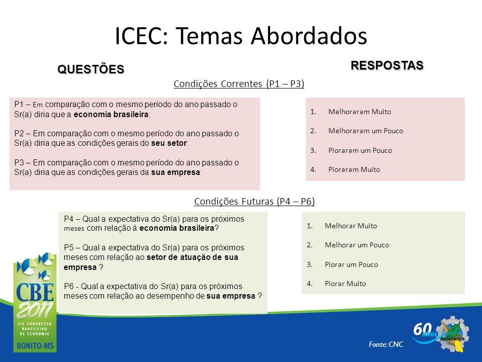ICEC: Temas Abordados RESPOSTAS QUESTÕES Condições Correntes (P1 – P3)