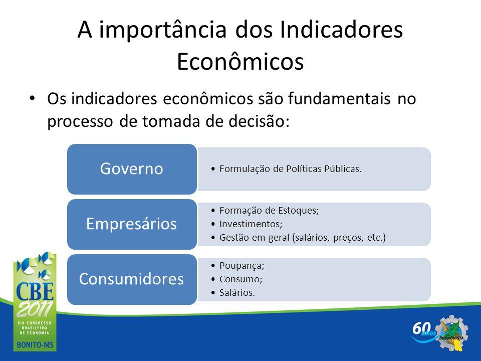 A importância dos Indicadores Econômicos