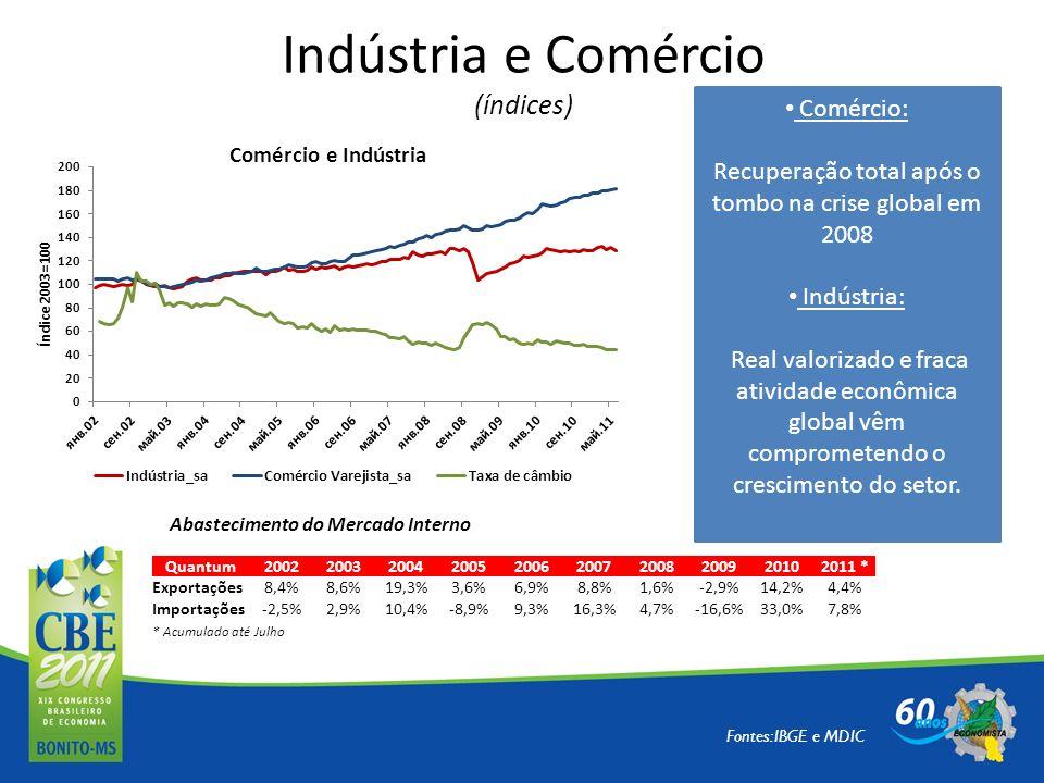 Indústria e Comércio (índices)