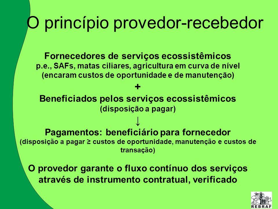 O princípio provedor-recebedor