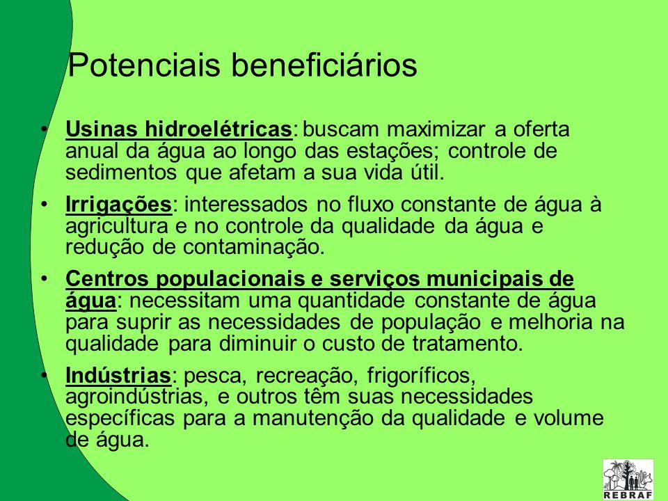 Potenciais beneficiários