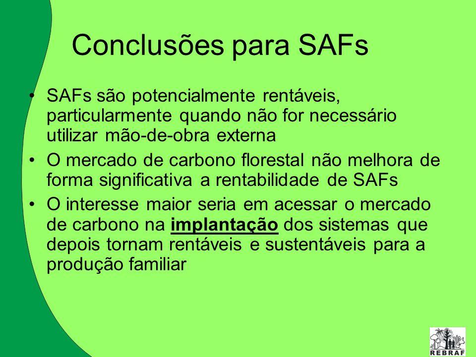 Conclusões para SAFs SAFs são potencialmente rentáveis, particularmente quando não for necessário utilizar mão-de-obra externa.