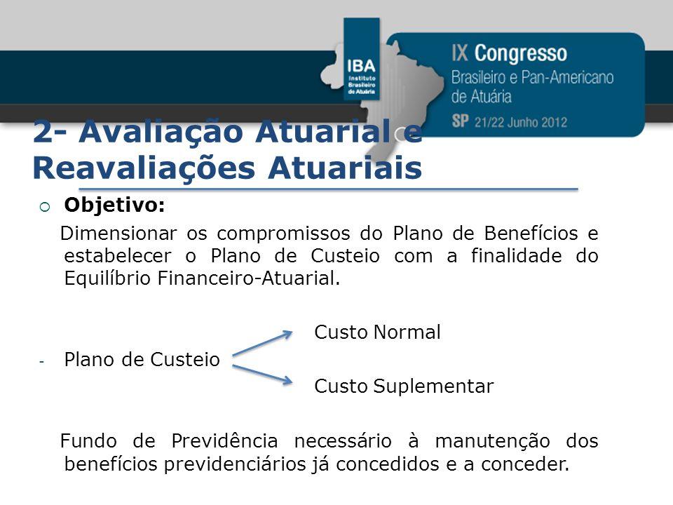 2- Avaliação Atuarial e Reavaliações Atuariais