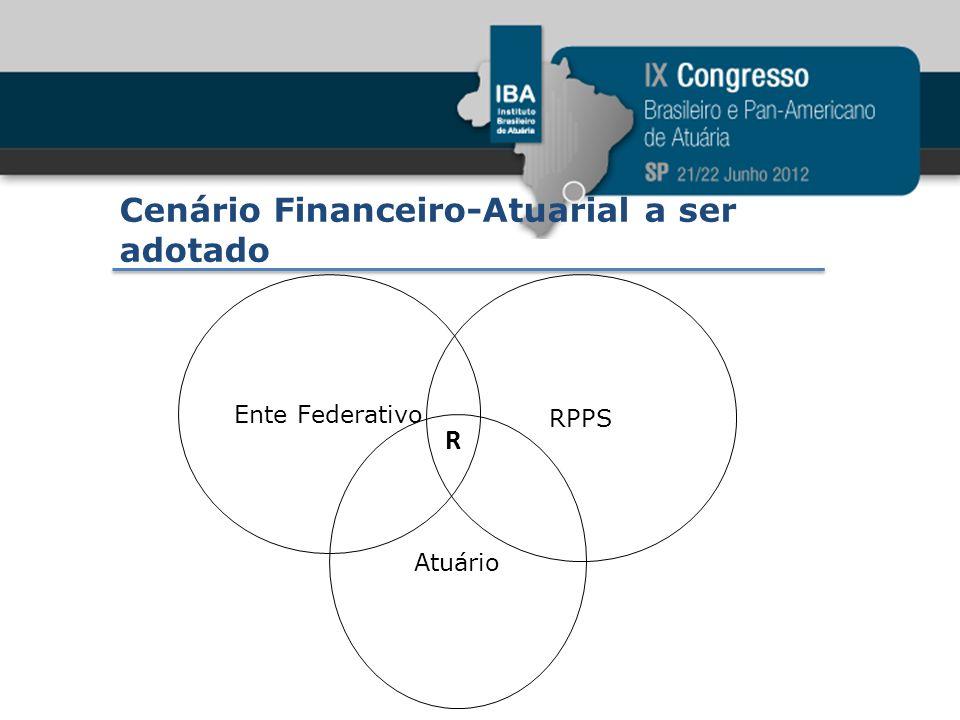 Cenário Financeiro-Atuarial a ser adotado