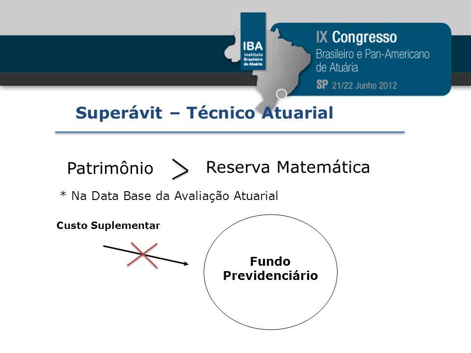 Superávit – Técnico Atuarial