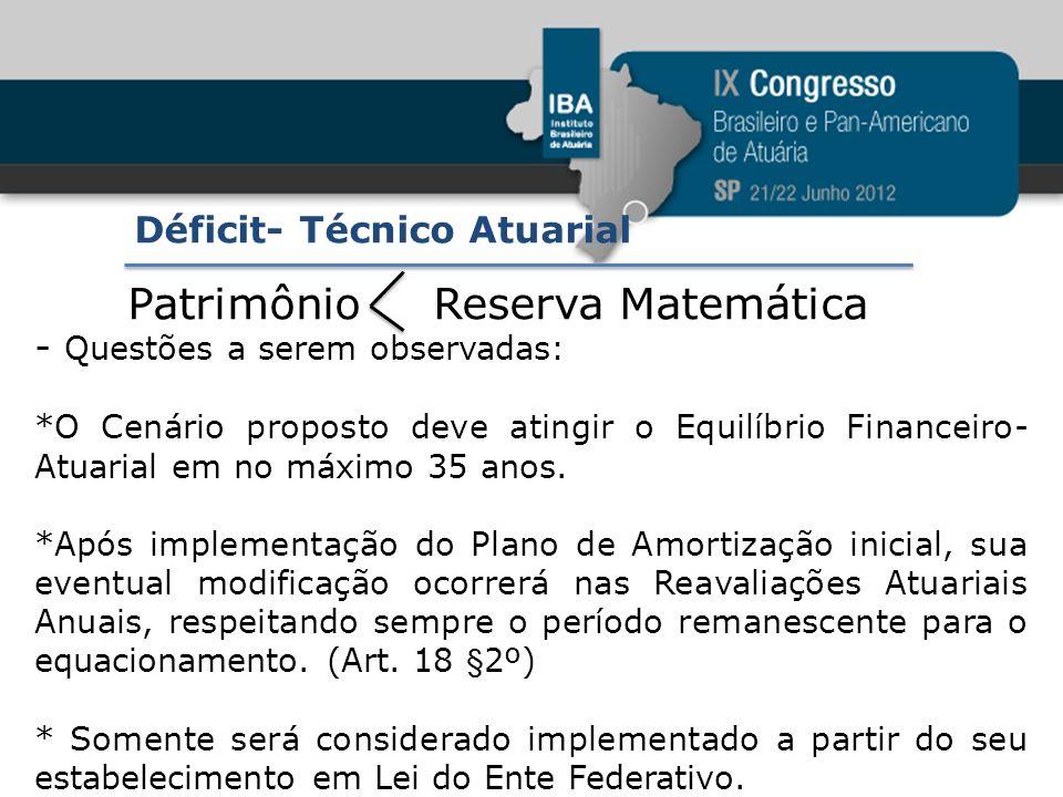 Patrimônio Reserva Matemática