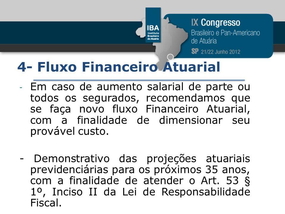 4- Fluxo Financeiro Atuarial
