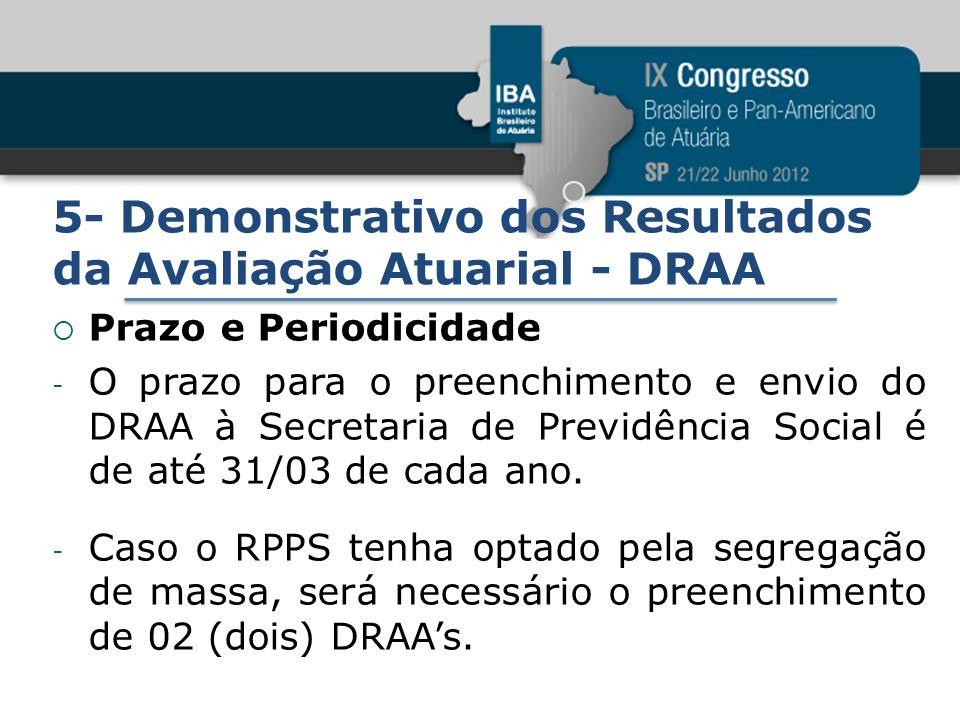 5- Demonstrativo dos Resultados da Avaliação Atuarial - DRAA