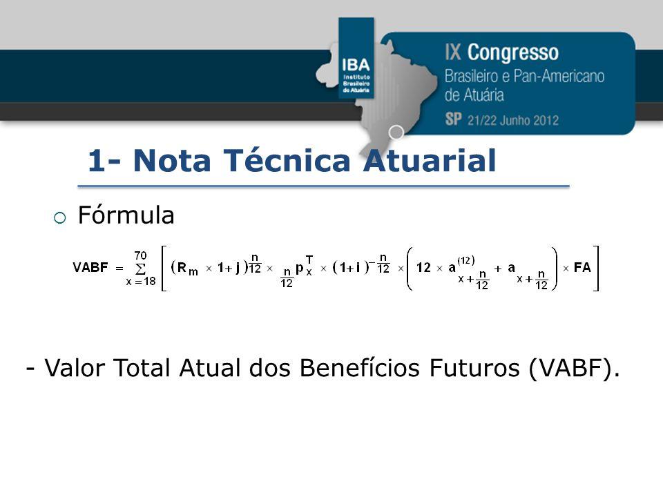 1- Nota Técnica Atuarial