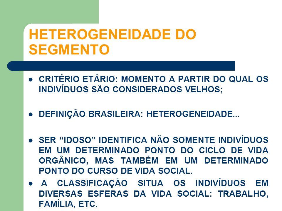 HETEROGENEIDADE DO SEGMENTO