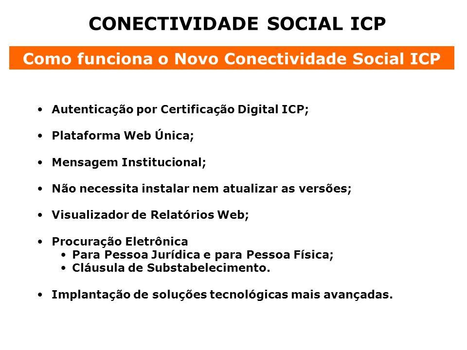 CONECTIVIDADE SOCIAL ICP Como funciona o Novo Conectividade Social ICP