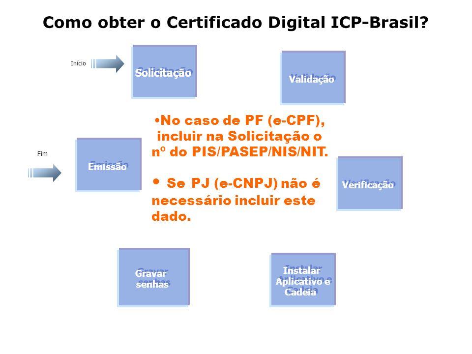 Como obter o Certificado Digital ICP-Brasil