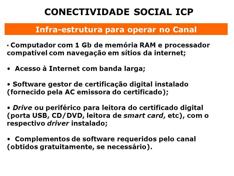 CONECTIVIDADE SOCIAL ICP Infra-estrutura para operar no Canal