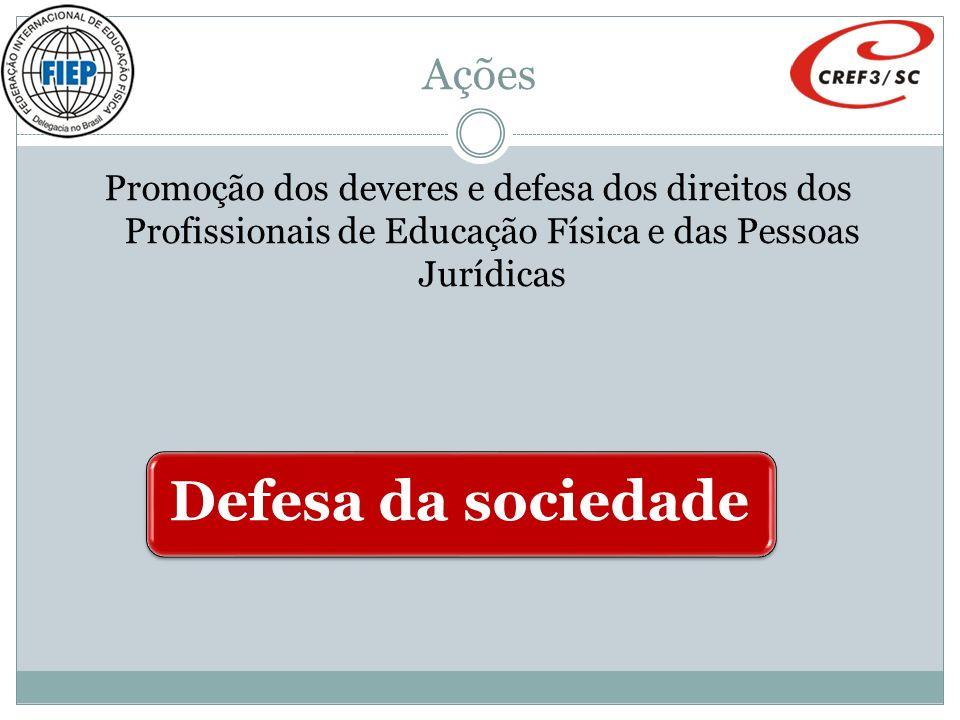 Ações Promoção dos deveres e defesa dos direitos dos Profissionais de Educação Física e das Pessoas Jurídicas.