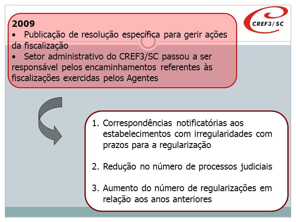 2009 Publicação de resolução específica para gerir ações. da fiscalização. Setor administrativo do CREF3/SC passou a ser.