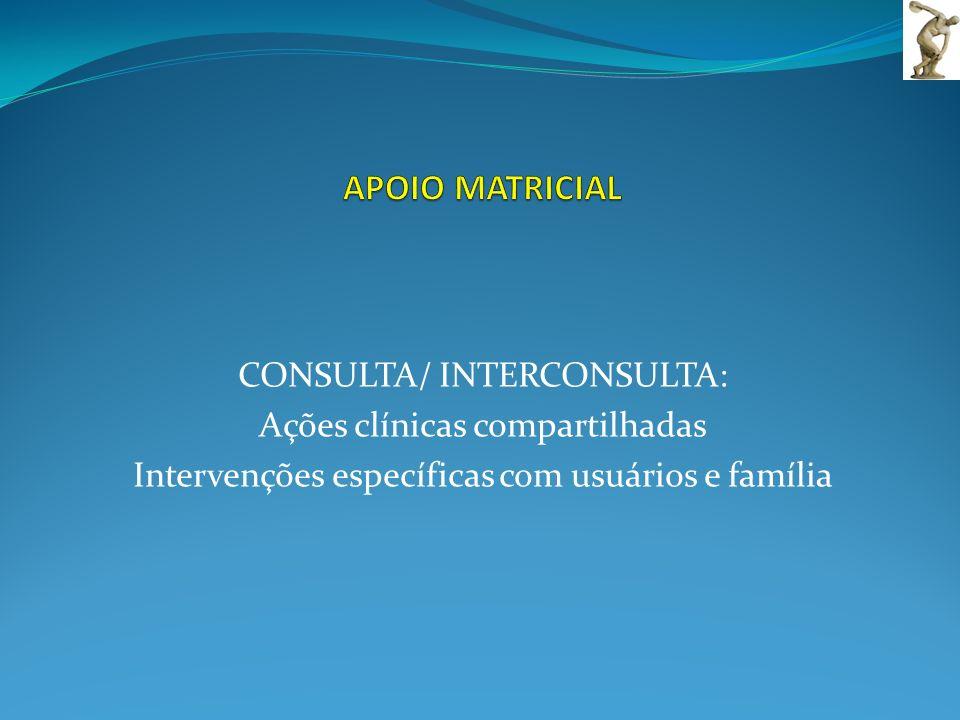 APOIO MATRICIAL CONSULTA/ INTERCONSULTA: Ações clínicas compartilhadas