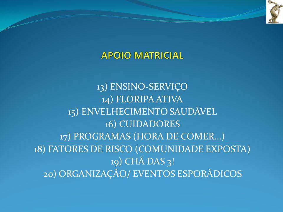 APOIO MATRICIAL 13) ENSINO-SERVIÇO 14) FLORIPA ATIVA