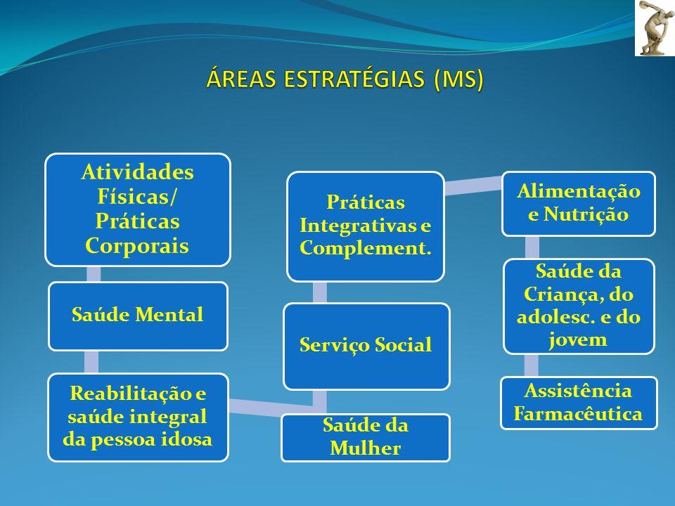 ÁREAS ESTRATÉGIAS (MS)
