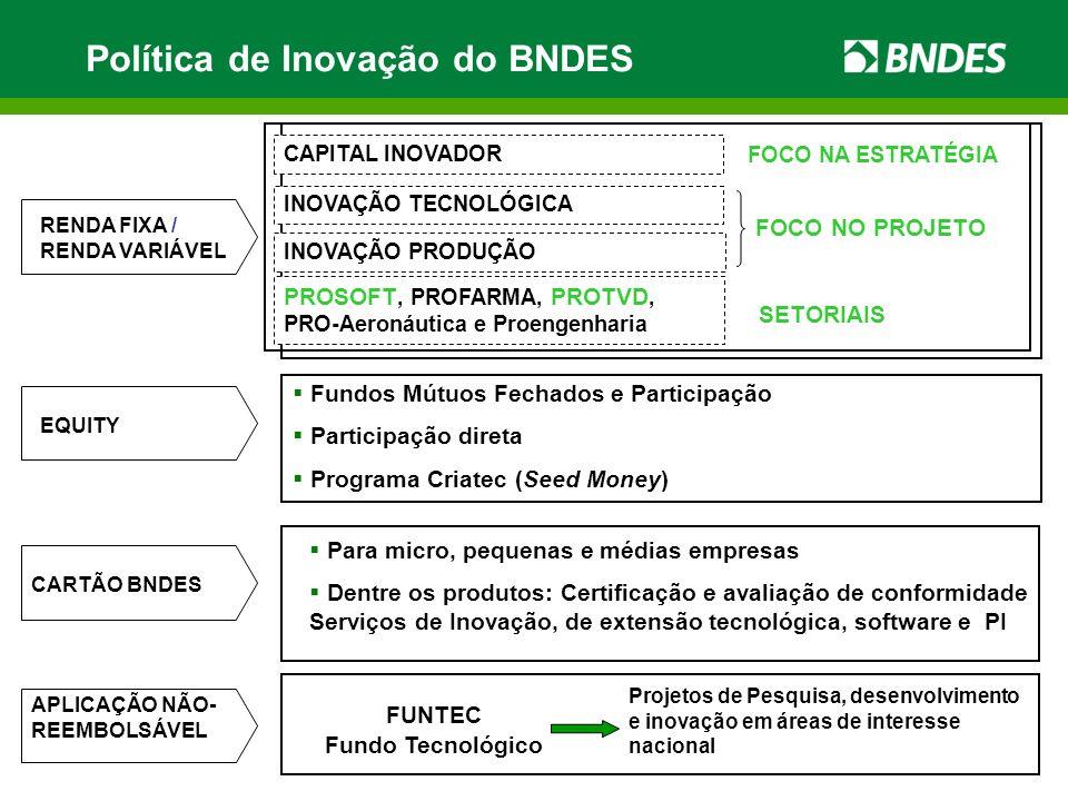Política de Inovação do BNDES