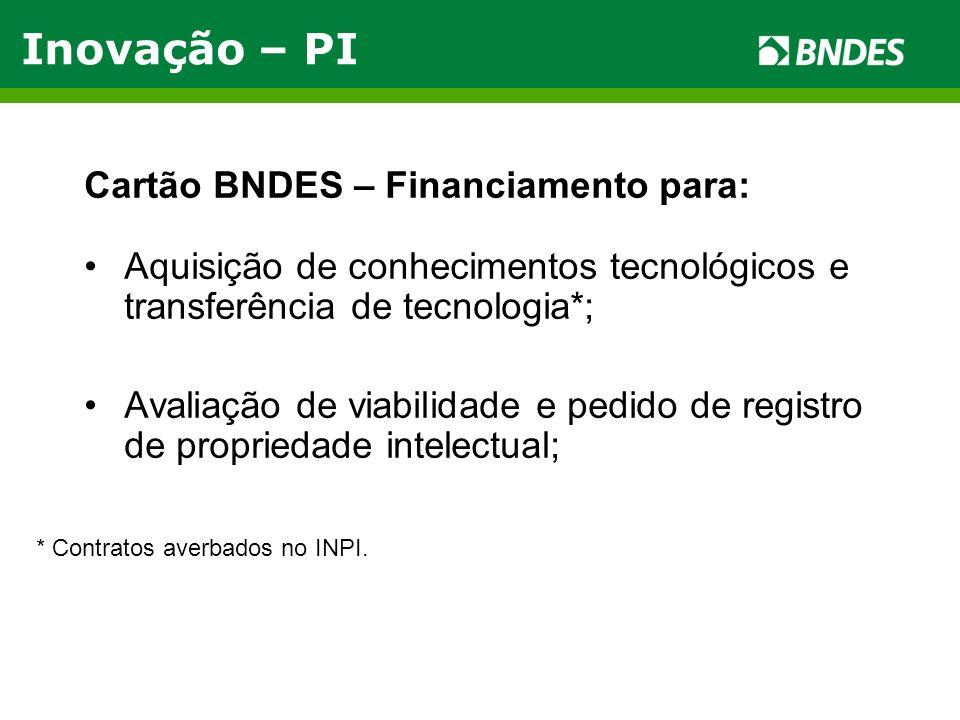 Inovação – PI Cartão BNDES – Financiamento para: