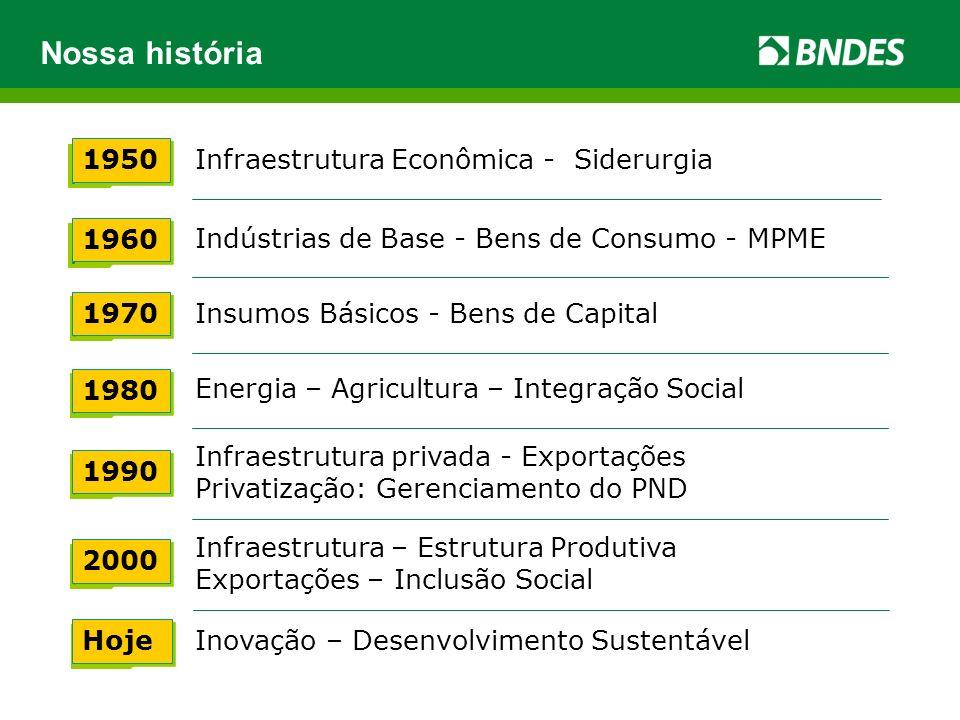 Nossa história 1950 Infraestrutura Econômica - Siderurgia 1960