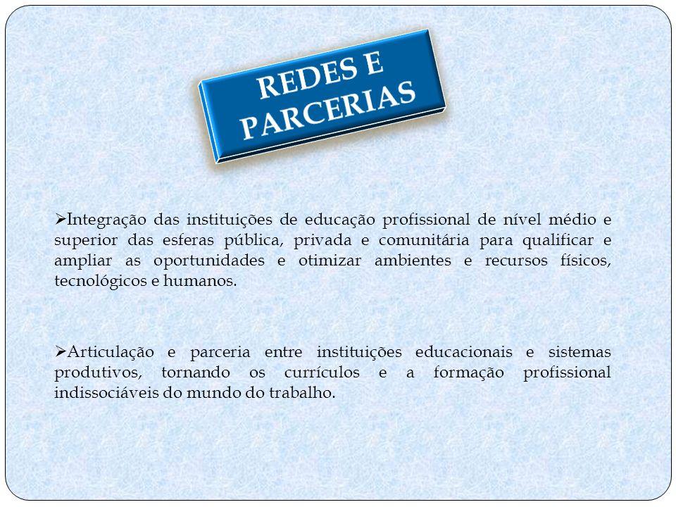 REDES E PARCERIAS