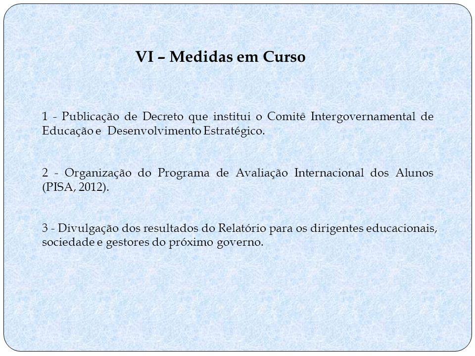 VI – Medidas em Curso 1 - Publicação de Decreto que institui o Comitê Intergovernamental de Educação e Desenvolvimento Estratégico.