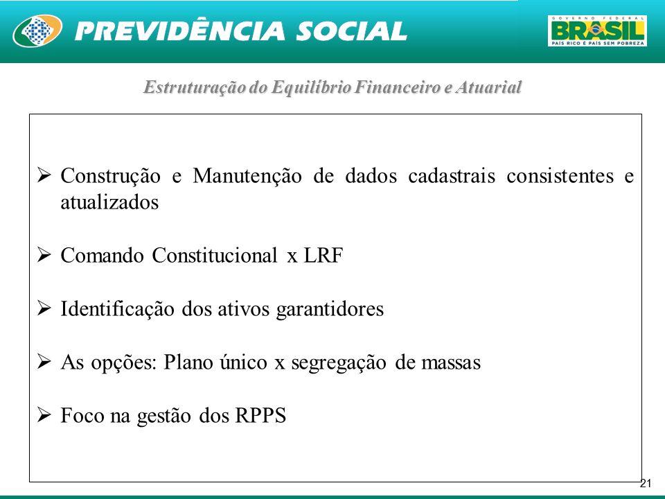 Estruturação do Equilíbrio Financeiro e Atuarial