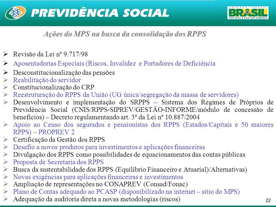 Ações do MPS na busca da consolidação dos RPPS