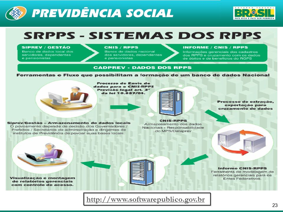 http://www.softwarepublico.gov.br