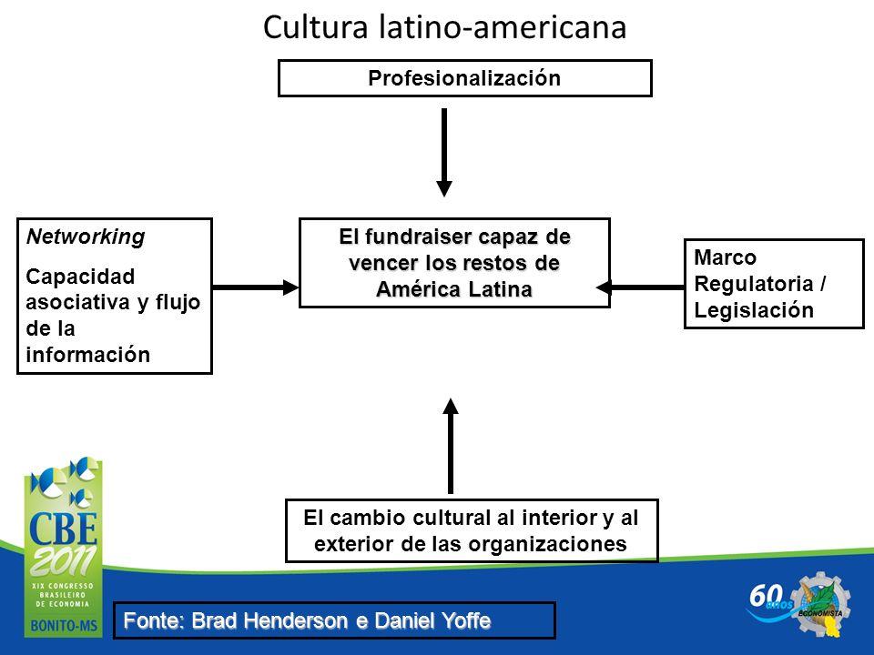 Cultura latino-americana