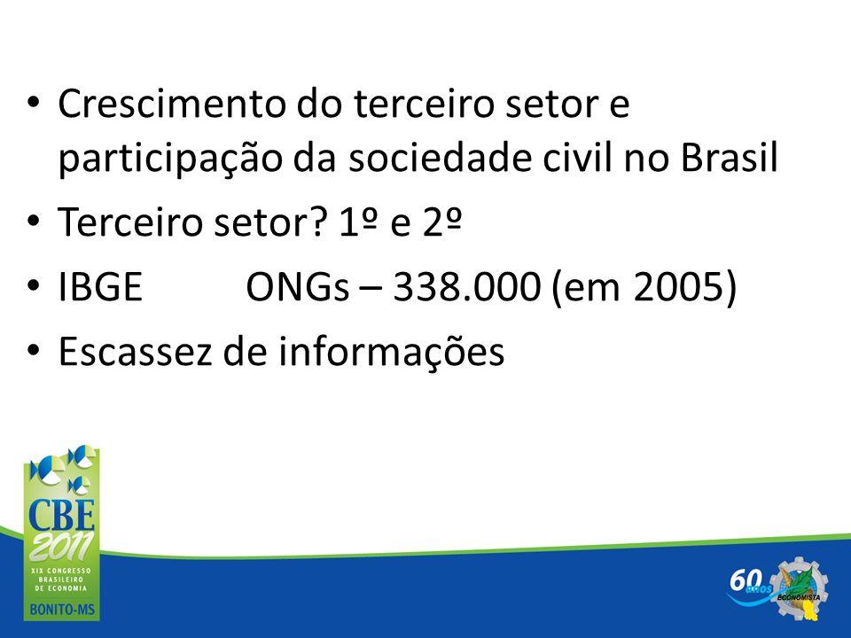 Crescimento do terceiro setor e participação da sociedade civil no Brasil