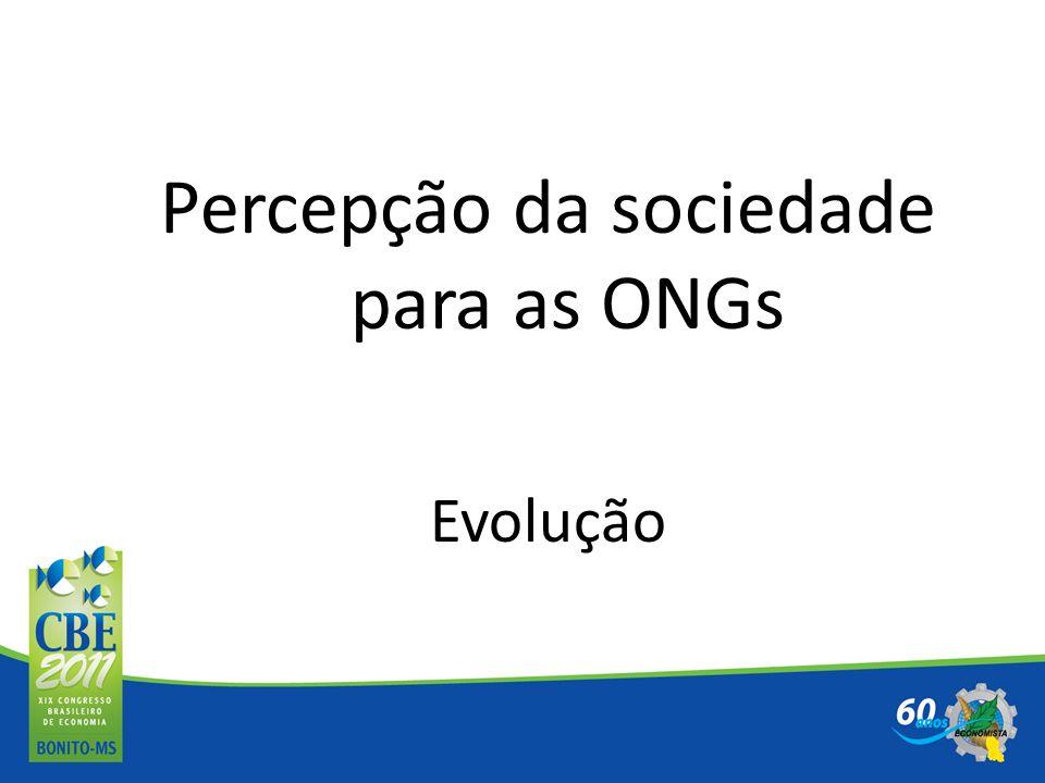Percepção da sociedade para as ONGs