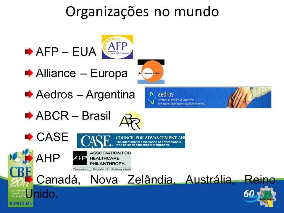 Organizações no mundo AFP – EUA Alliance – Europa Aedros – Argentina