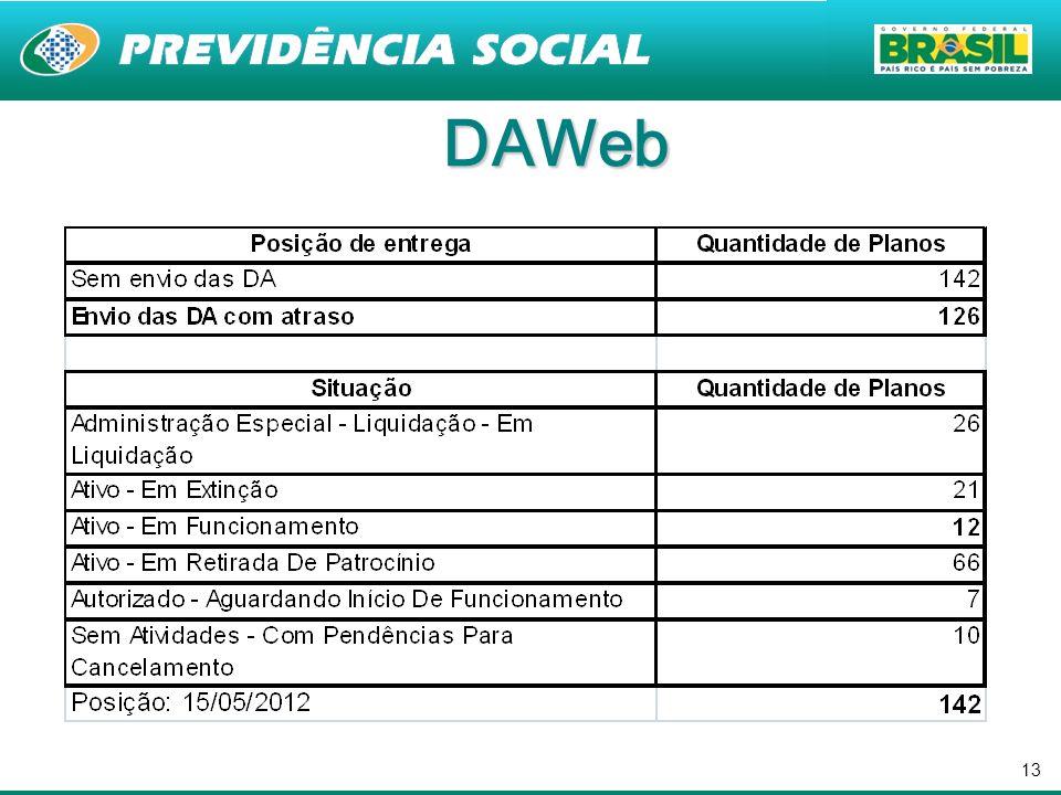 DAWeb