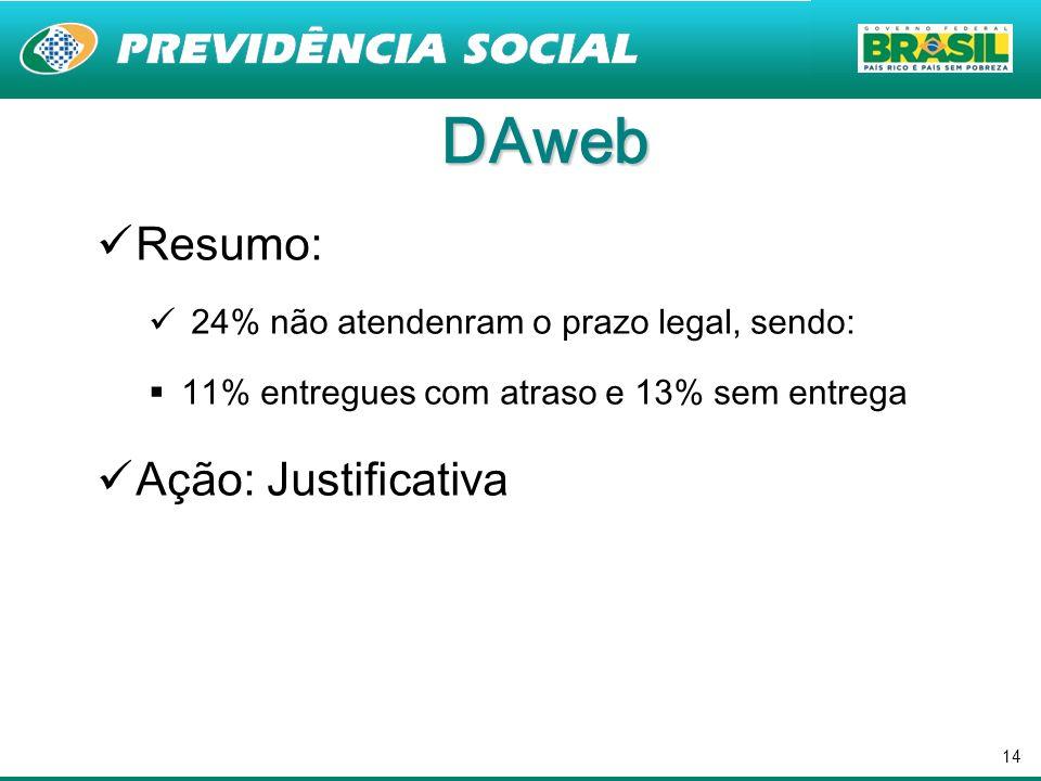 DAweb Resumo: Ação: Justificativa