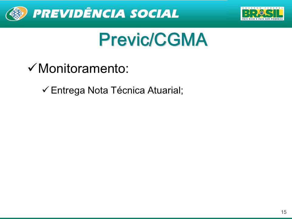 Previc/CGMA Monitoramento: Entrega Nota Técnica Atuarial;